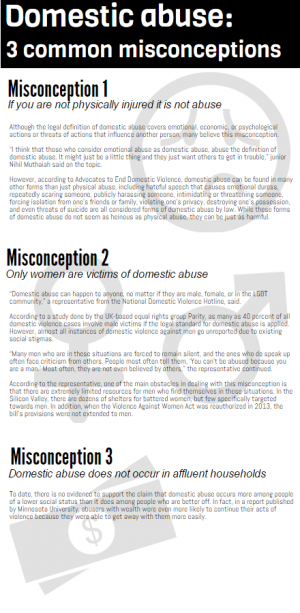 Domestic abuse: 3 common misconceptions