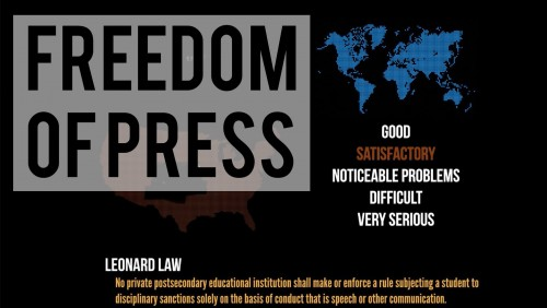First Amendment Challenge: Freedom of press