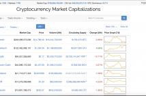Bitcoin Story Thumbnail Image