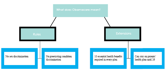 infographic obamacare cut