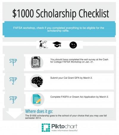 $1000 Scholarship Checklist