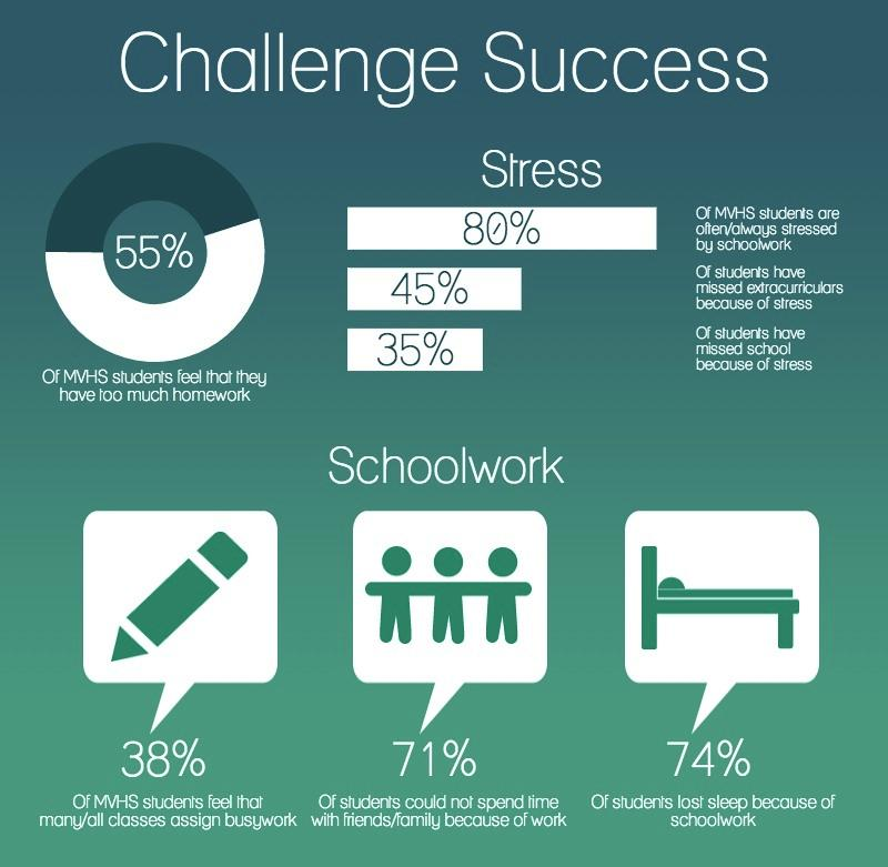 ChallengeSuccess