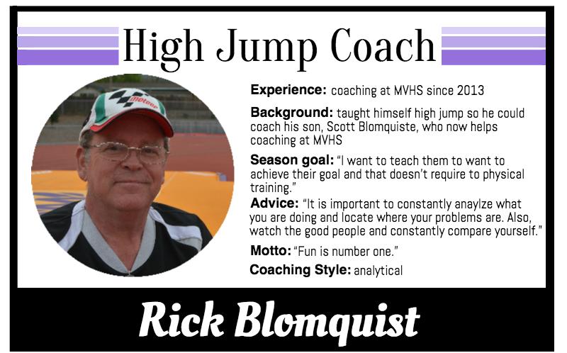 Rick Blomquist