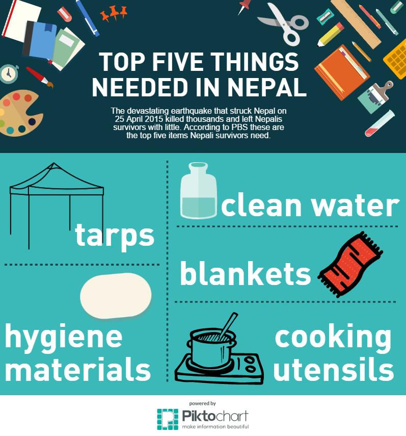 Five things needed in Nepal