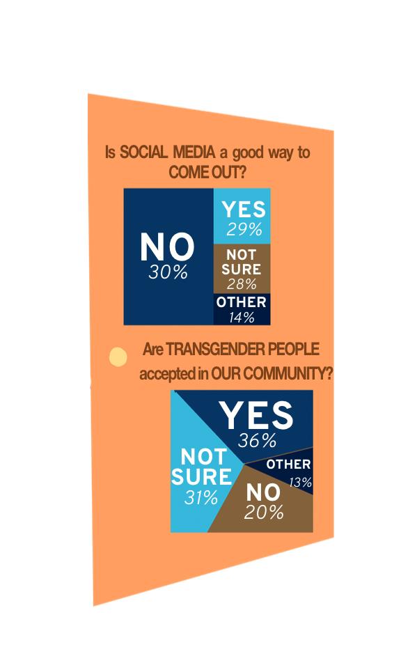 Door Infographic