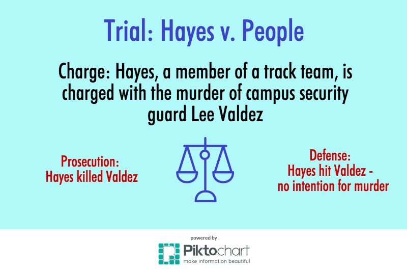 Mock Trial Infographic