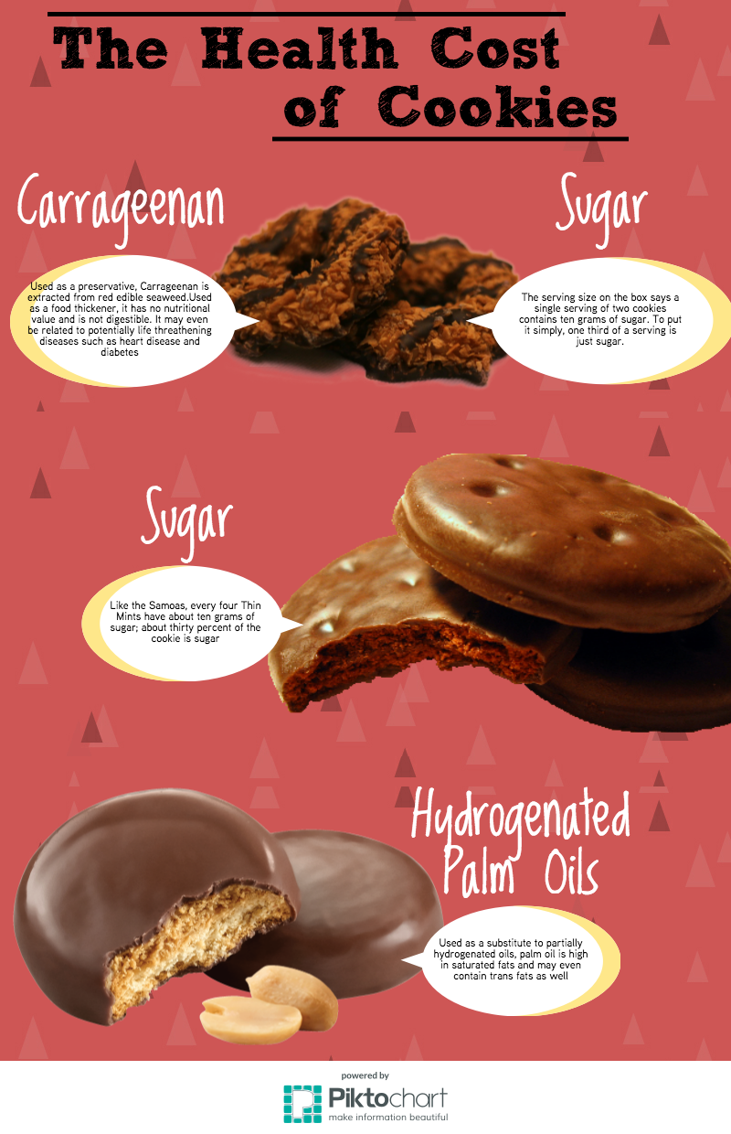 girl-scout-cookies-infographic