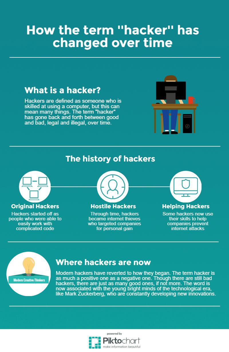 hacker-pictochart-final